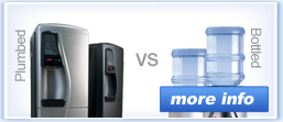 Plumbed vs Bottles Water Coolers